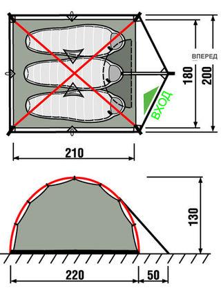 Палатка GreenLand Troll 3 2015 (3 места)
